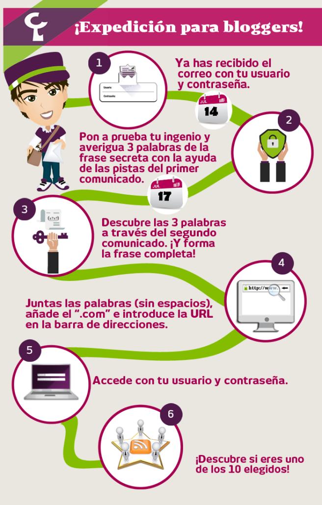 Infografía Castellano