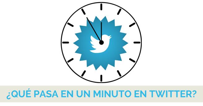minuto_twitter